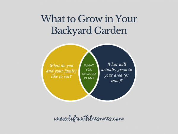 Planning a Backyard Garden: Figuring out what to grow
